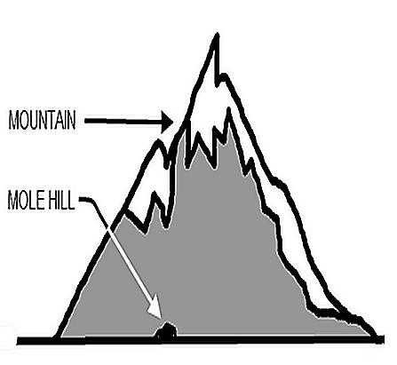 Church Board member miraculously transforms molehills into towering mountains
